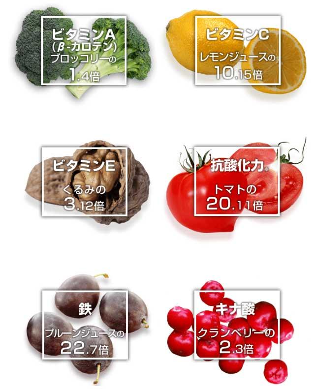 栄養価比較