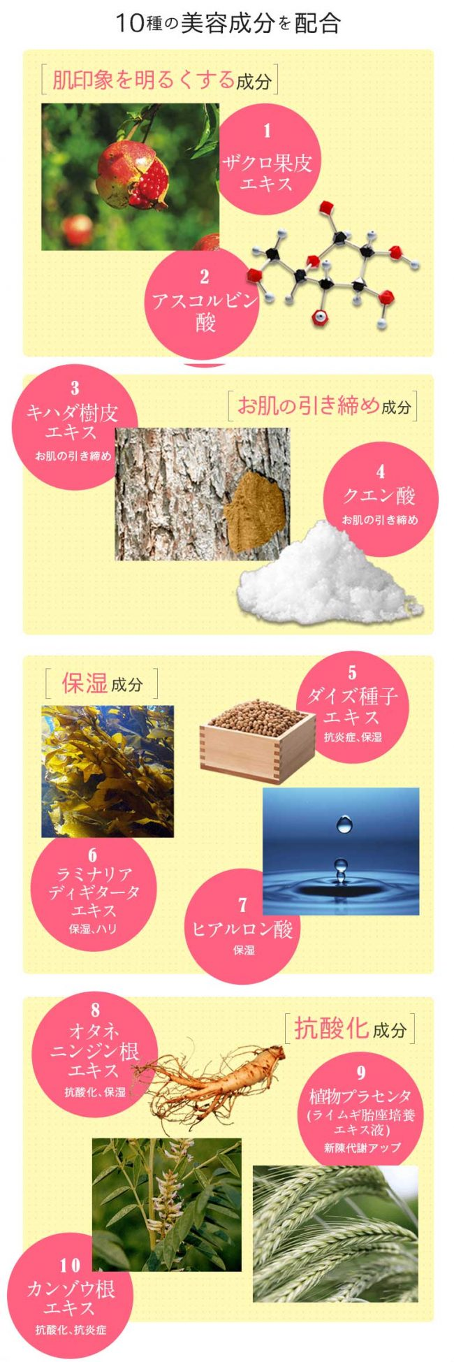 10種類の美容成分を配合